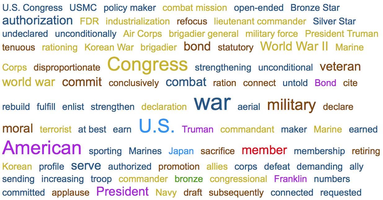 Moral Bonds of War Word Map